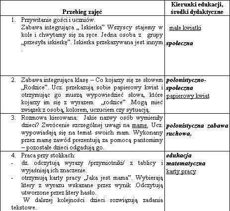 Profesorpl Publikacje Nauczycieli Awans Zawodowy
